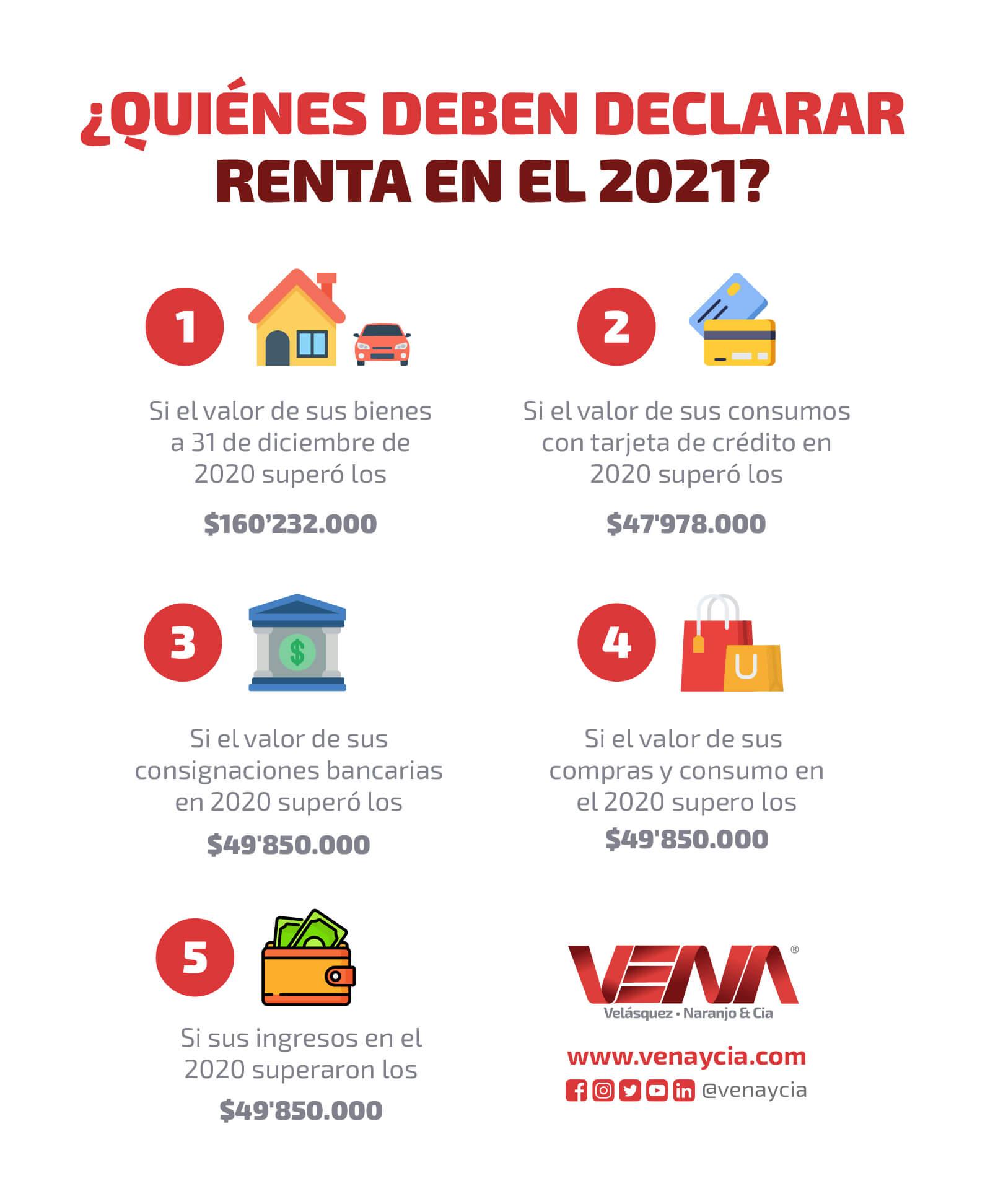 Declaración de renta 2021
